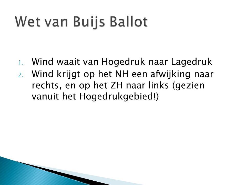Wet van Buijs Ballot Wind waait van Hogedruk naar Lagedruk
