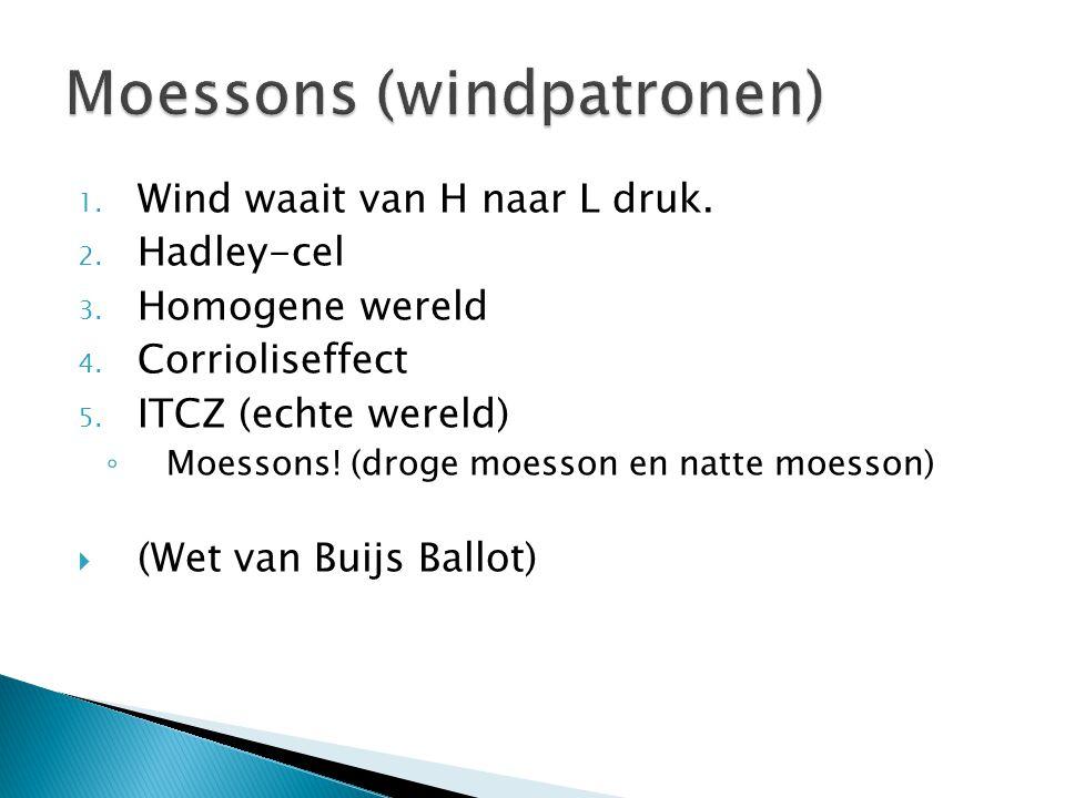 Moessons (windpatronen)