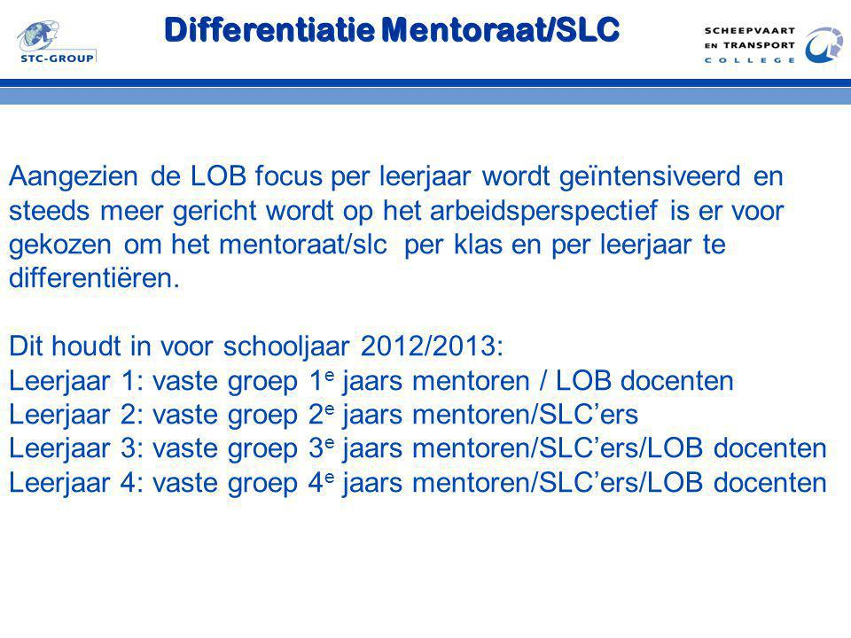 Differentiatie Mentoraat/SLC