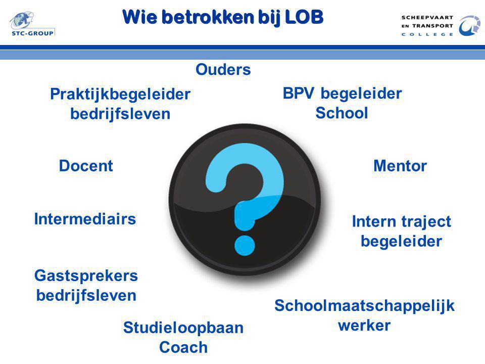 Wie betrokken bij LOB Ouders Praktijkbegeleider bedrijfsleven