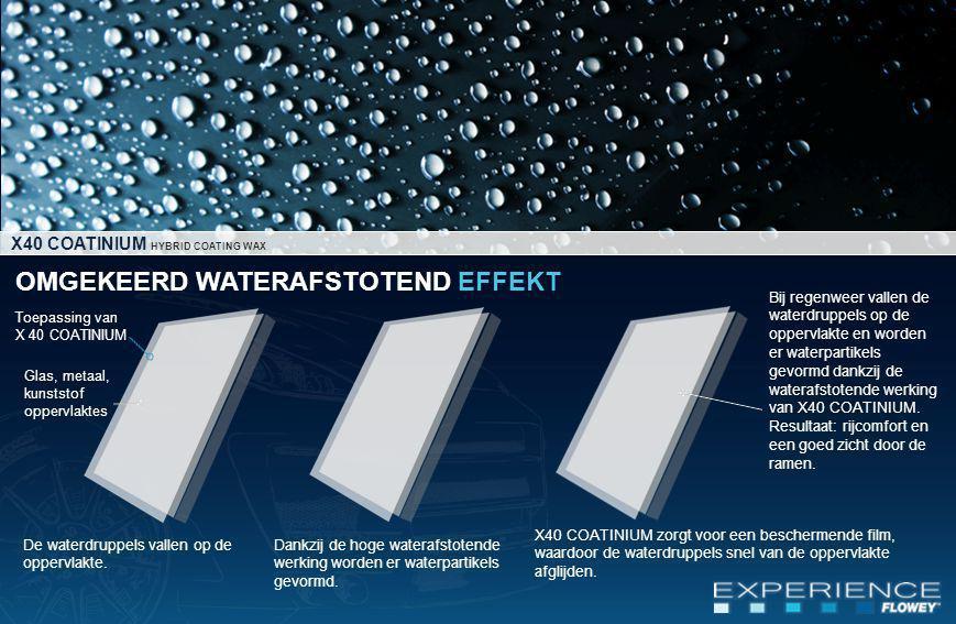 OMGEKEERD WATERAFSTOTEND EFFEKT
