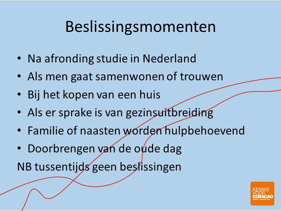 Beslissingsmomenten Na afronding studie in Nederland