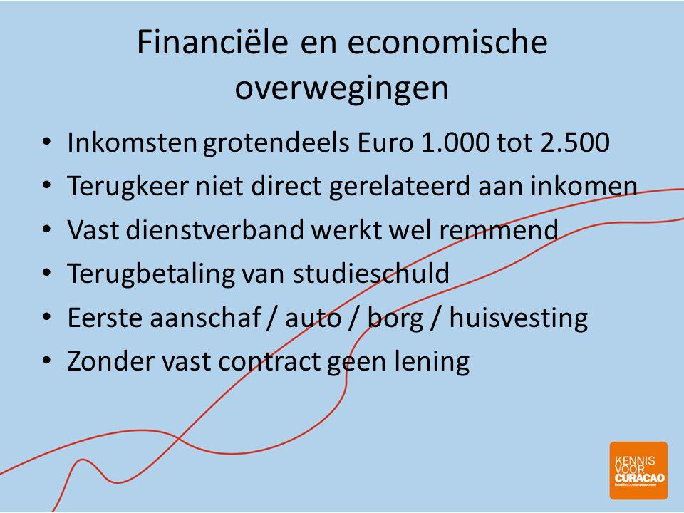 Financiële en economische overwegingen