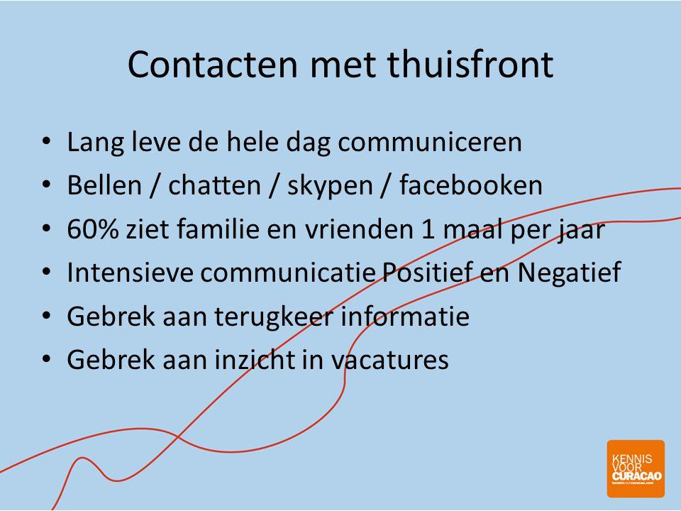 Contacten met thuisfront