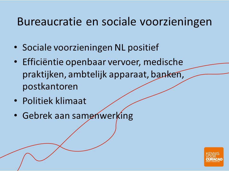 Bureaucratie en sociale voorzieningen