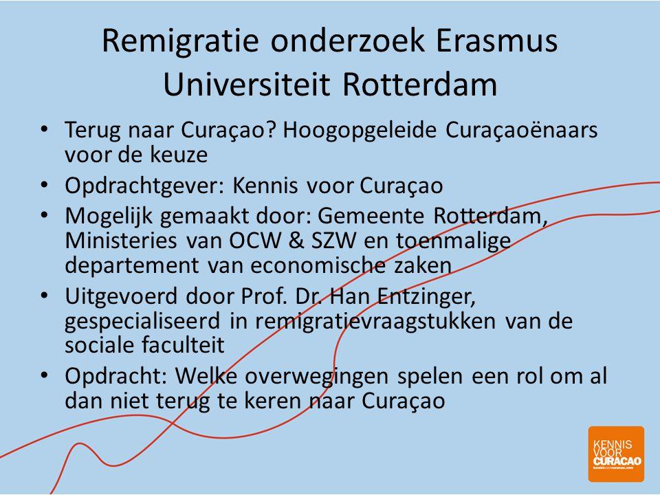 Remigratie onderzoek Erasmus Universiteit Rotterdam