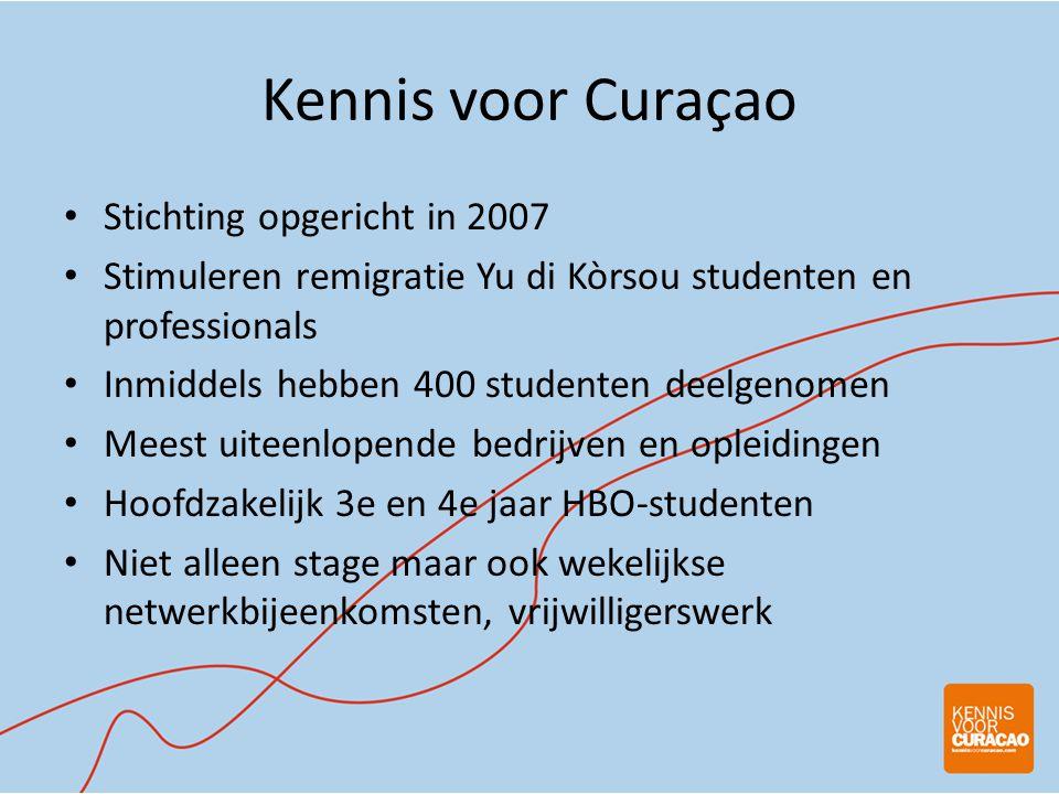 Kennis voor Curaçao Stichting opgericht in 2007