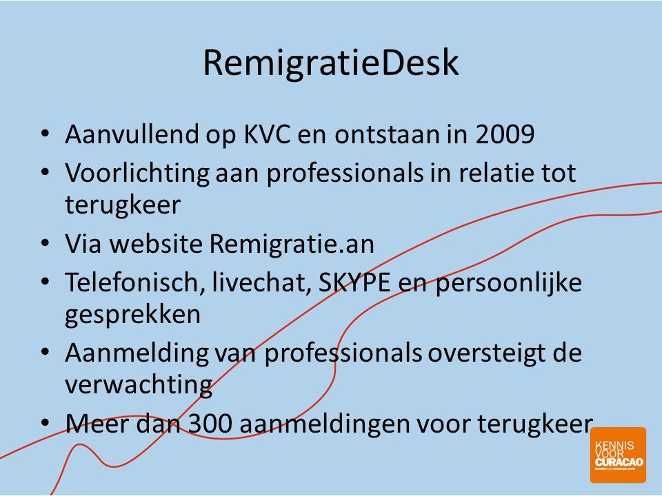 RemigratieDesk Aanvullend op KVC en ontstaan in 2009