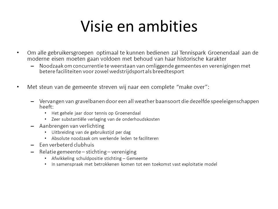 Visie en ambities