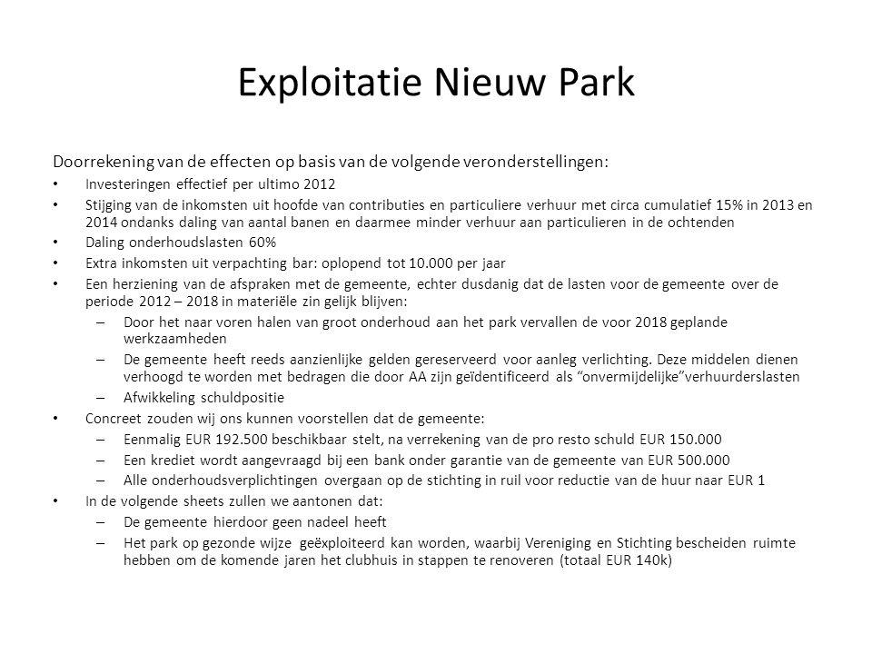 Exploitatie Nieuw Park