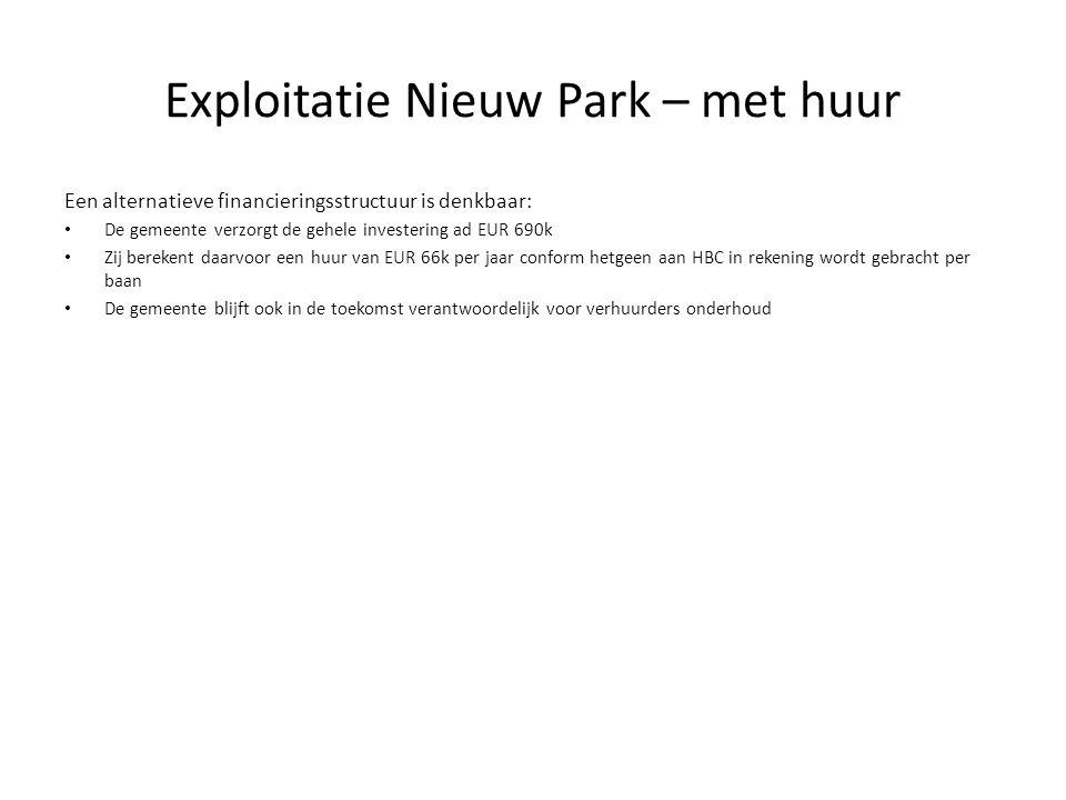 Exploitatie Nieuw Park – met huur