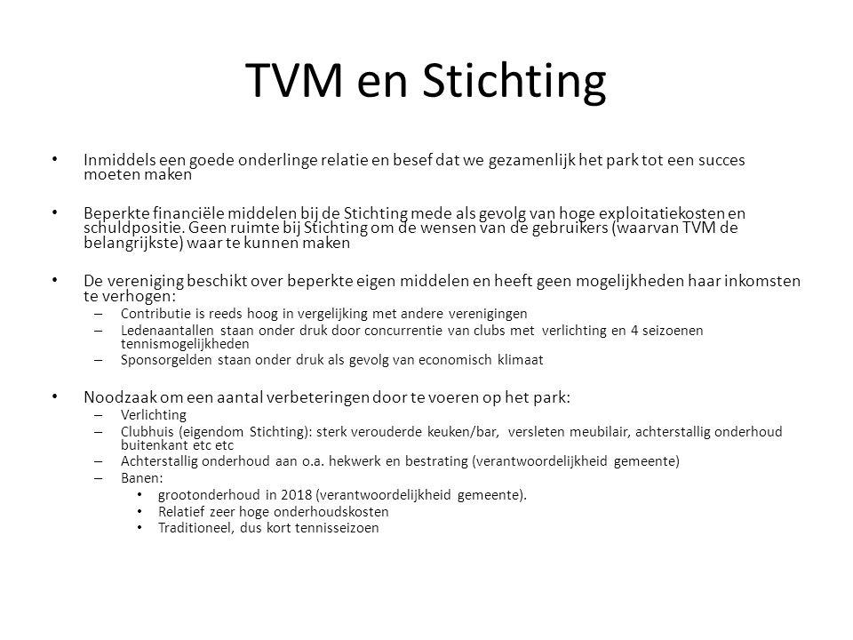 TVM en Stichting Inmiddels een goede onderlinge relatie en besef dat we gezamenlijk het park tot een succes moeten maken.