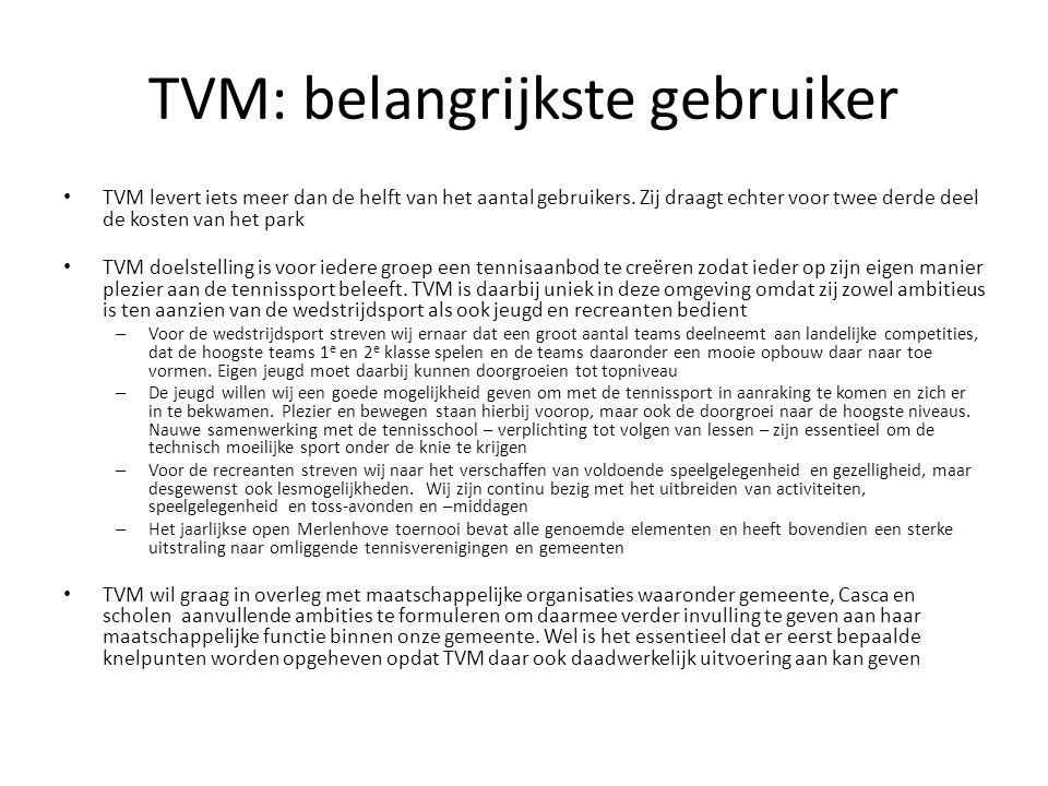 TVM: belangrijkste gebruiker