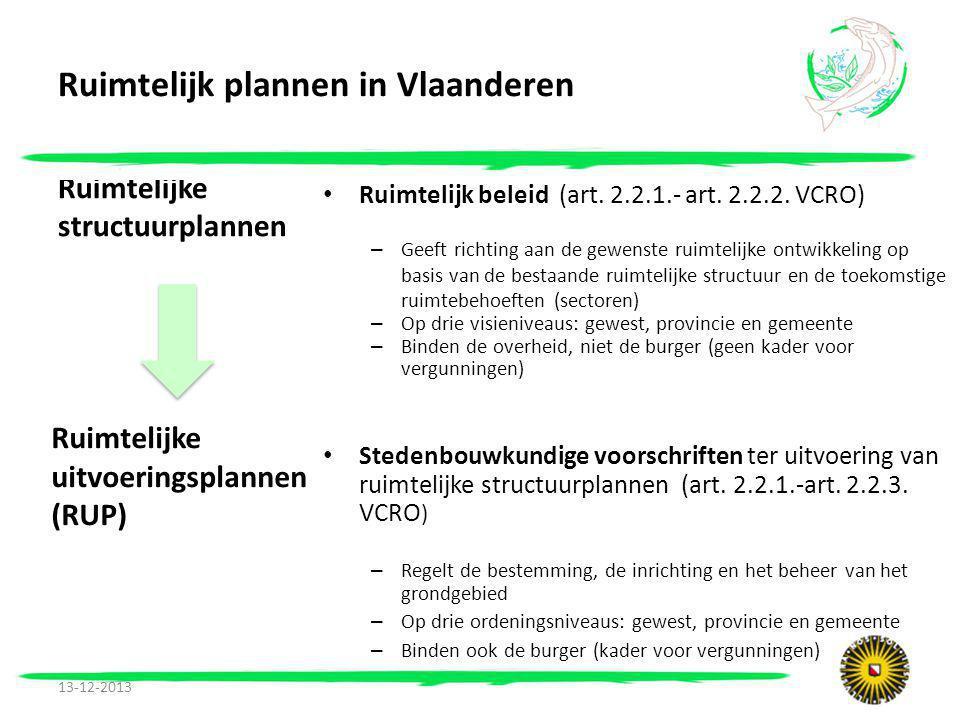 Ruimtelijk plannen in Vlaanderen