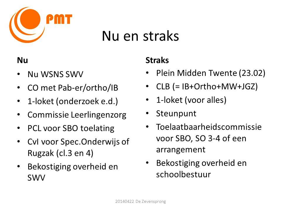 Nu en straks Nu Straks Nu WSNS SWV CO met Pab-er/ortho/IB