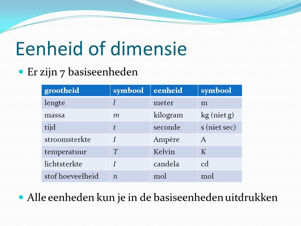 Eenheid of dimensie Er zijn 7 basiseenheden