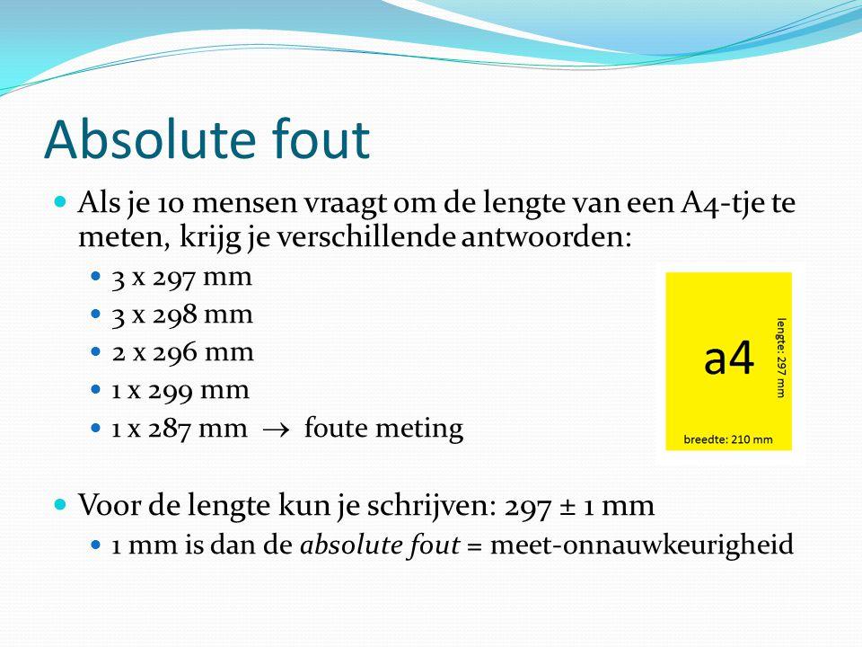 Absolute fout Als je 10 mensen vraagt om de lengte van een A4-tje te meten, krijg je verschillende antwoorden: