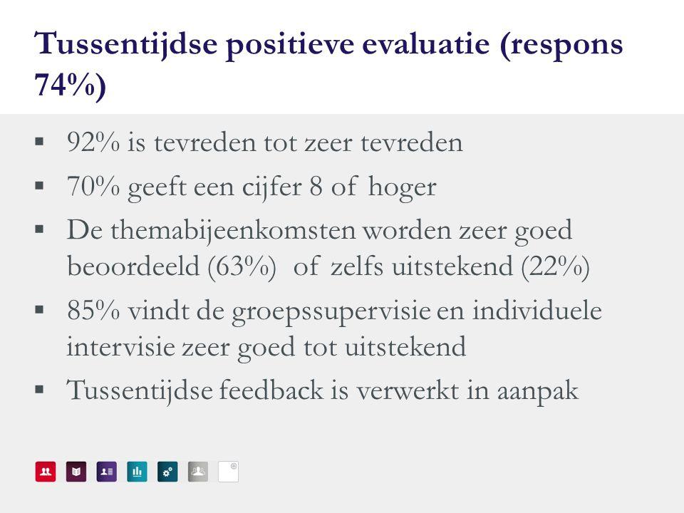 Tussentijdse positieve evaluatie (respons 74%)