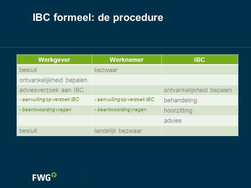 IBC formeel: de procedure