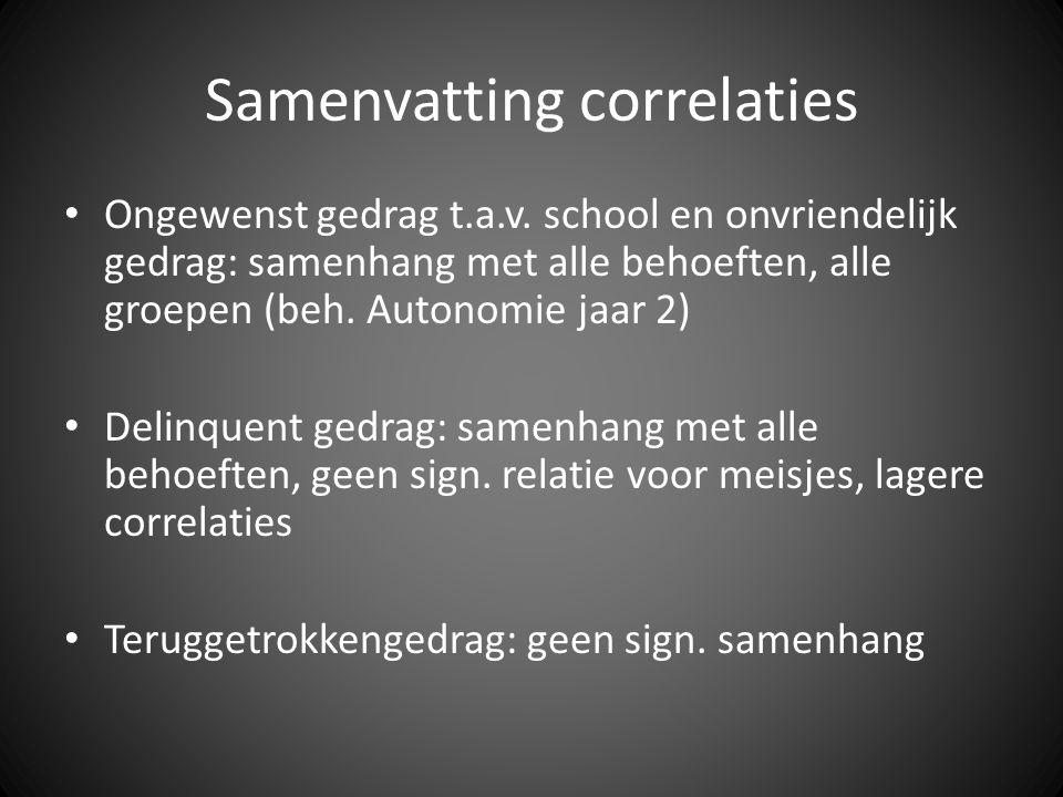 Samenvatting correlaties