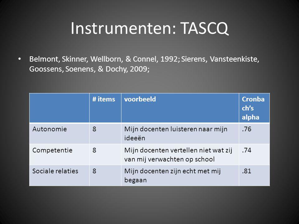 Instrumenten: TASCQ Belmont, Skinner, Wellborn, & Connel, 1992; Sierens, Vansteenkiste, Goossens, Soenens, & Dochy, 2009;