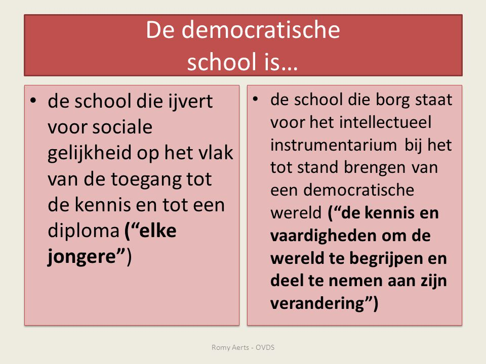 De democratische school is…