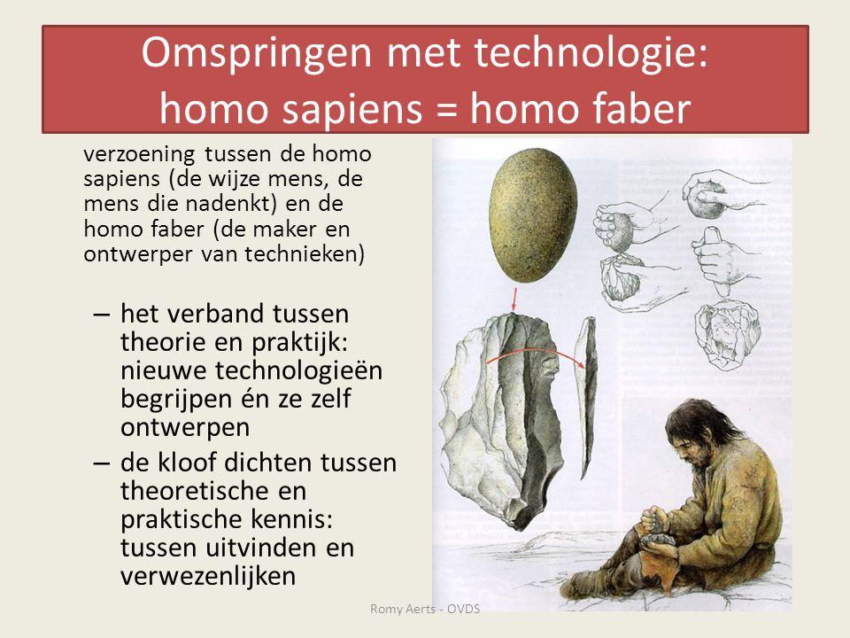 Omspringen met technologie: homo sapiens = homo faber