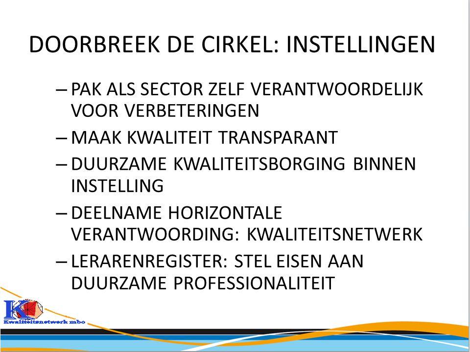 DOORBREEK DE CIRKEL: INSTELLINGEN