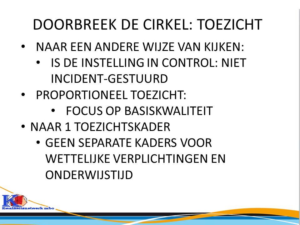 DOORBREEK DE CIRKEL: TOEZICHT