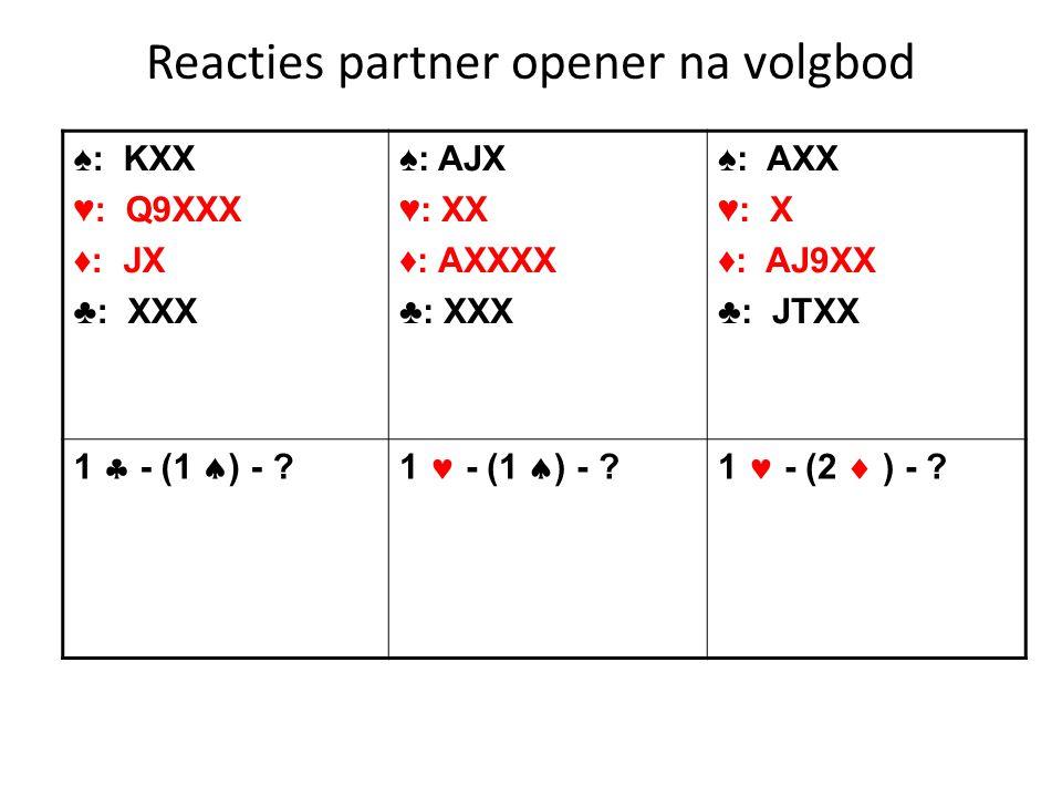 Reacties partner opener na volgbod