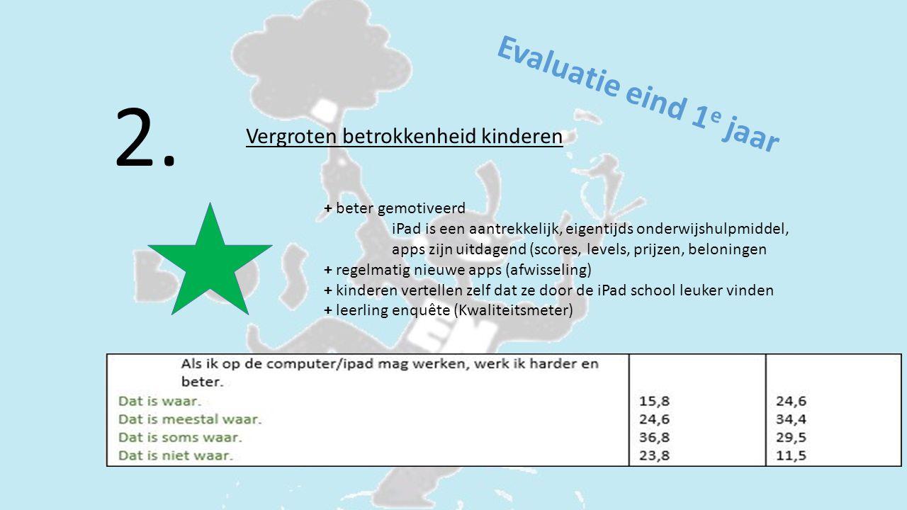2. Evaluatie eind 1e jaar Vergroten betrokkenheid kinderen