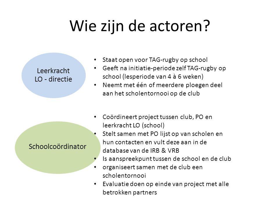 Leerkracht LO - directie