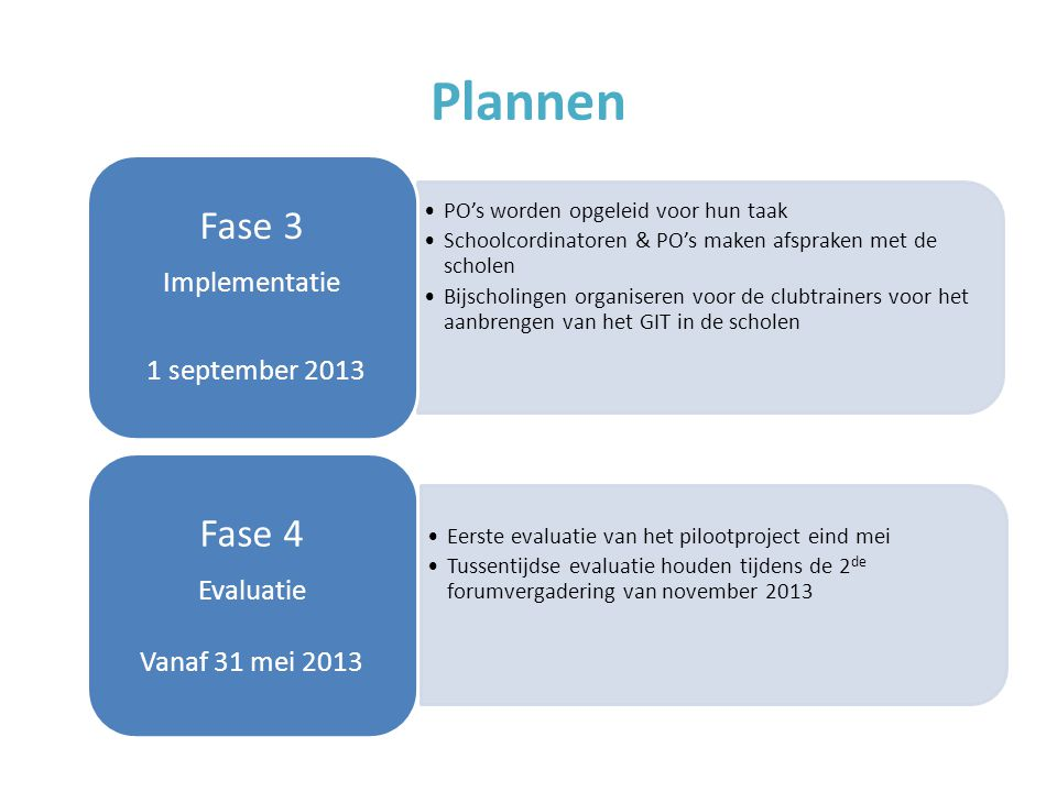 Plannen Fase 3 Fase 4 1 september 2013 Implementatie