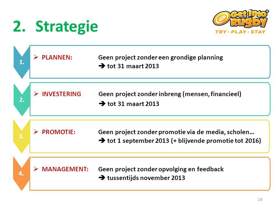 Strategie PLANNEN: Geen project zonder een grondige planning 1.