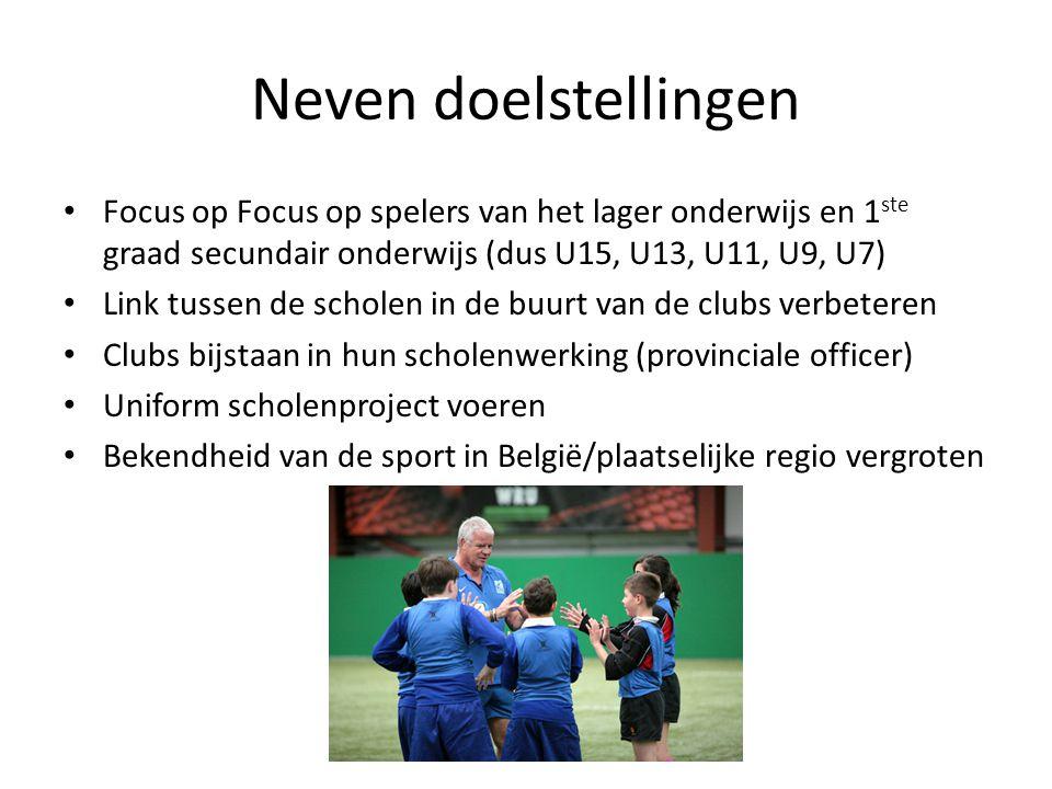 Neven doelstellingen Focus op Focus op spelers van het lager onderwijs en 1ste graad secundair onderwijs (dus U15, U13, U11, U9, U7)