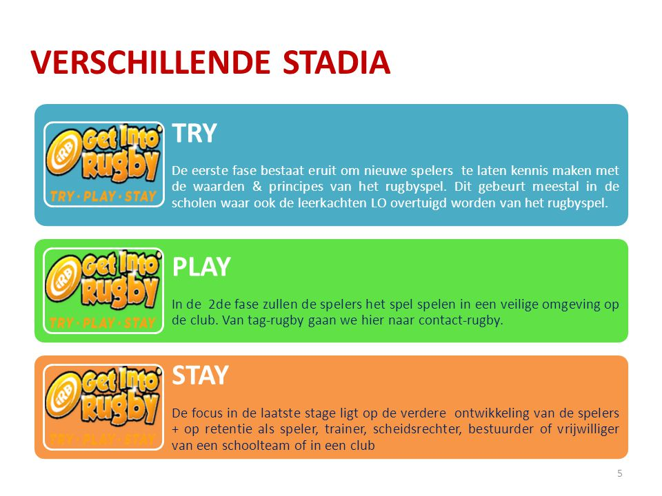 TRY PLAY STAY VERSCHILLENDE STADIA