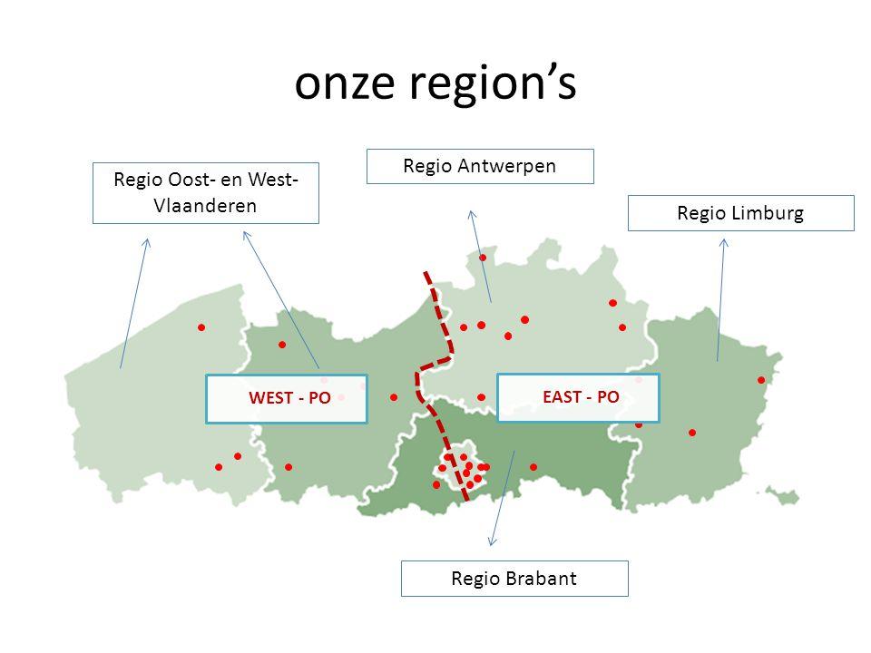 Regio Oost- en West-Vlaanderen