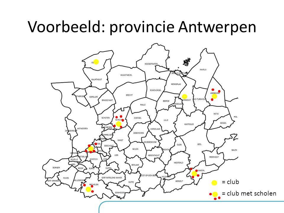 Voorbeeld: provincie Antwerpen