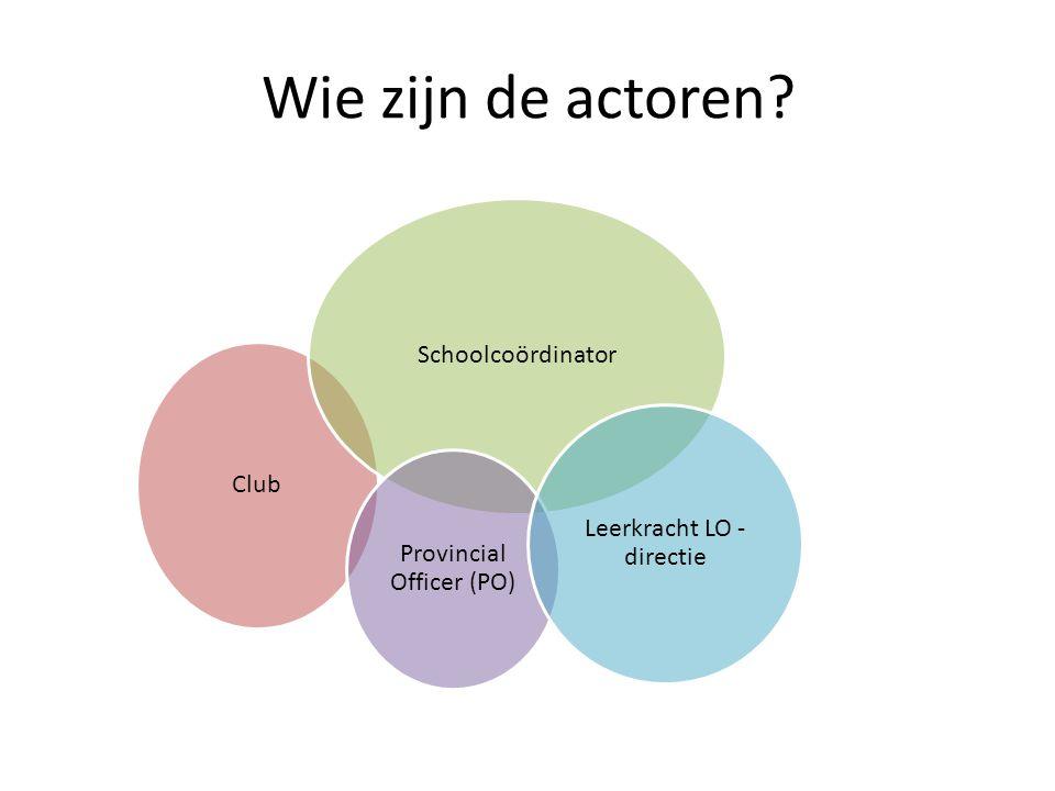 Wie zijn de actoren Schoolcoördinator Club Leerkracht LO - directie