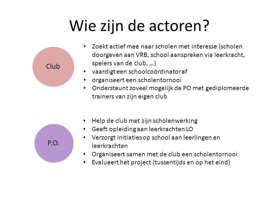 Wie zijn de actoren Club P.O.