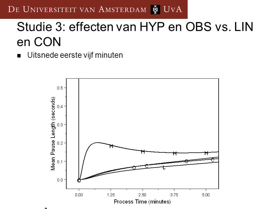 Studie 3: effecten van HYP en OBS vs. LIN en CON