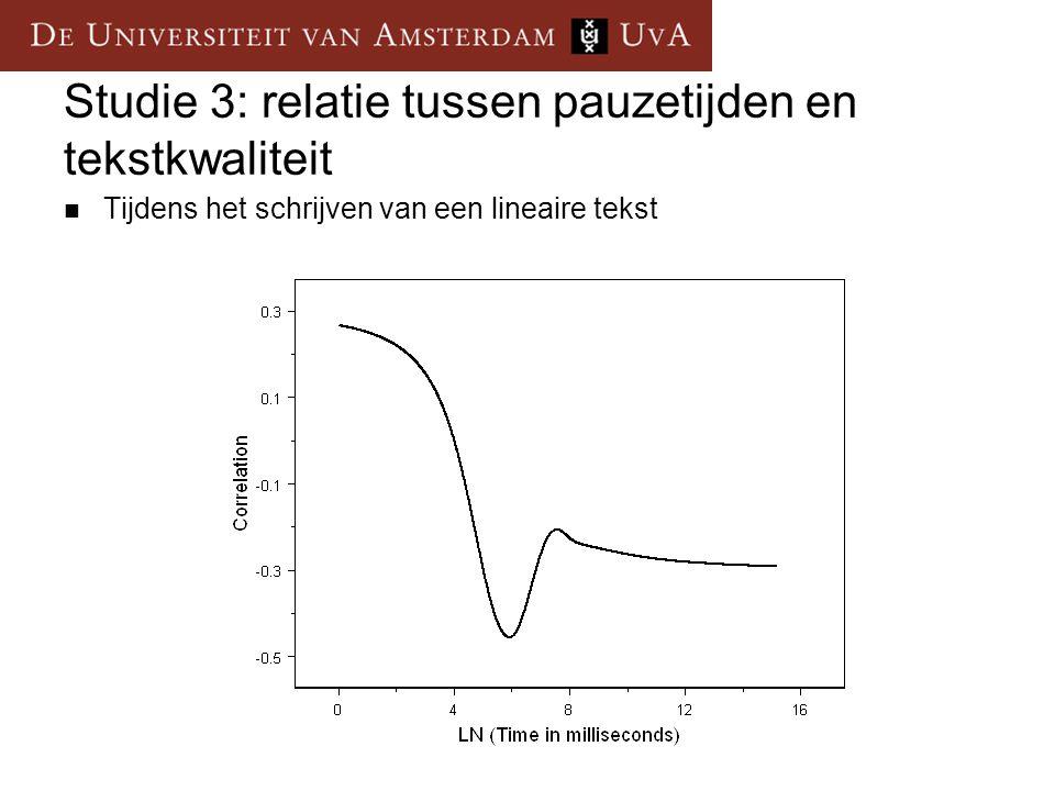 Studie 3: relatie tussen pauzetijden en tekstkwaliteit