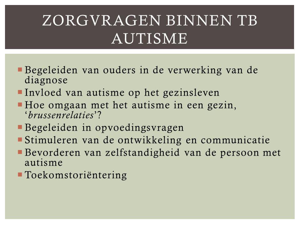 Zorgvragen binnen TB autisme