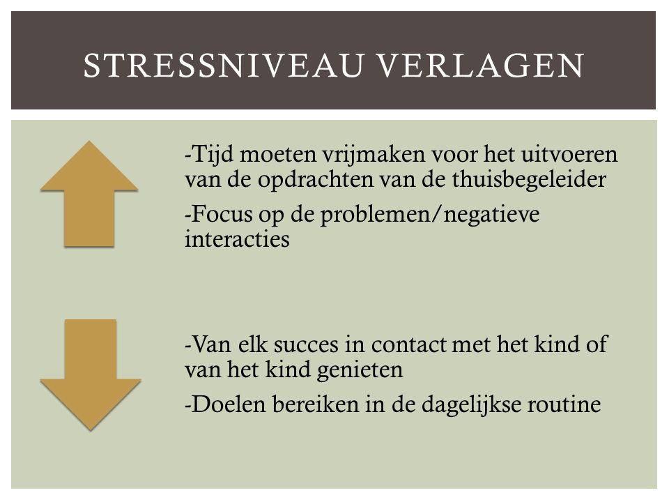 Stressniveau verlagen