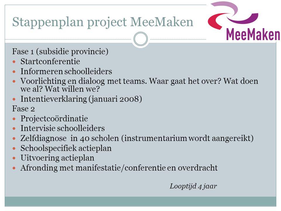 Stappenplan project MeeMaken