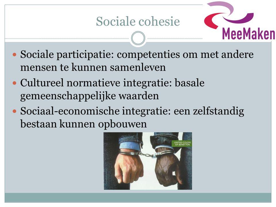 Sociale cohesie Sociale participatie: competenties om met andere mensen te kunnen samenleven.