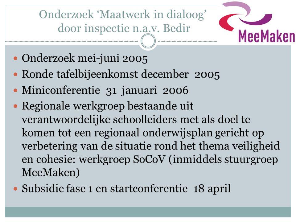 Onderzoek 'Maatwerk in dialoog' door inspectie n.a.v. Bedir