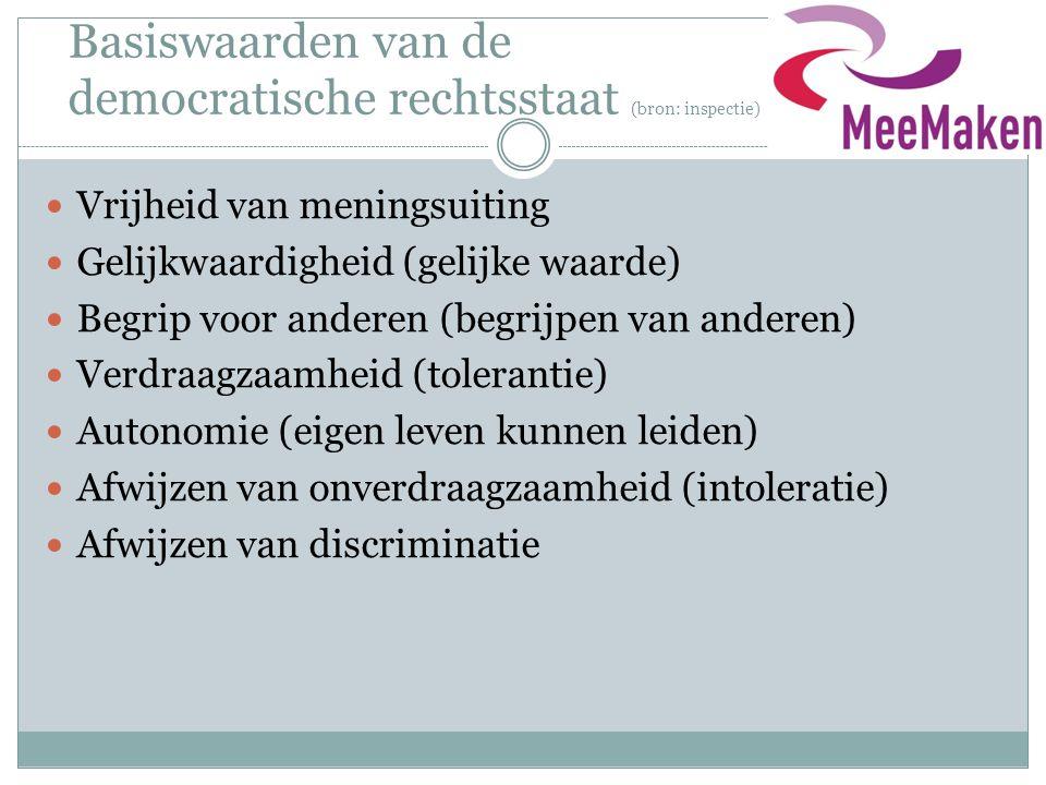 Basiswaarden van de democratische rechtsstaat (bron: inspectie)