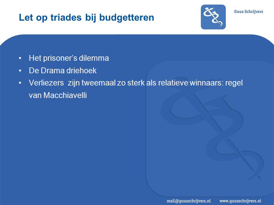 Enkele voorwaarden voor een goede budgettering