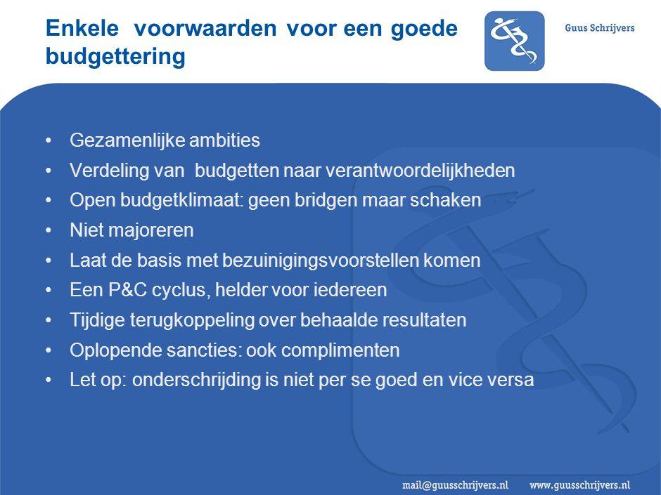 Contact mail@guusschrijvers.nl www.guusschrijvers.nl